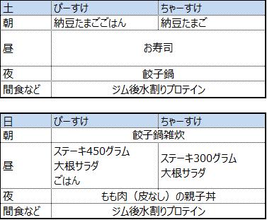 f:id:mezasuhaslowlife:20190101214814p:plain