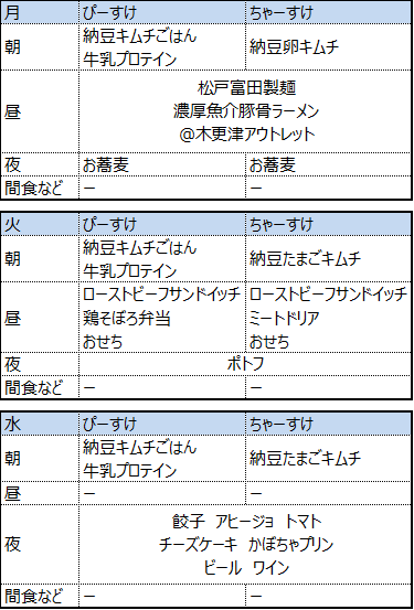 f:id:mezasuhaslowlife:20190119145257p:plain